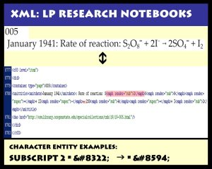 An example of the special characters encoding used in the Pauling Research Notebooks series.  XML's support of special characters encoding is significantly more intuitive and elegant than the character entity requirements specified by html.