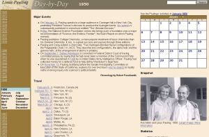 The Day-by-Day Index Page for 1950.
