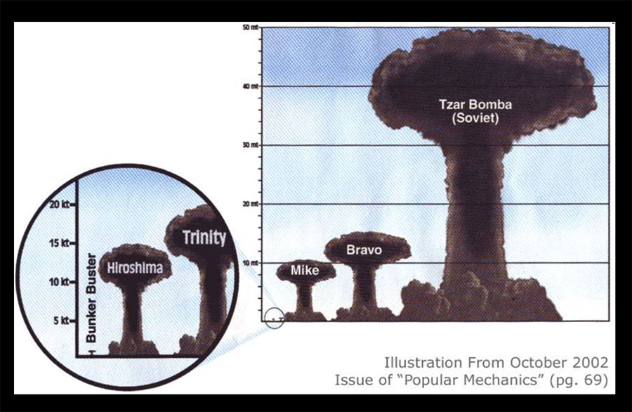 how to draw an atomic bomb