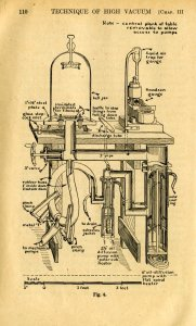 Illustration by Roger Hayward of a high-vacuum apparatus as published in Procedures in Experimental Physics, 1938.