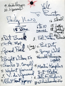 List of East Coast-based character witnesses supplied by Pauling to his lawyer, Francis Hoague.