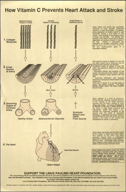 vitc-stroke-pamphlet